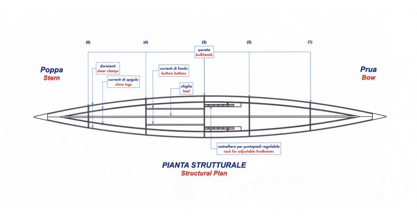 Structural Plan